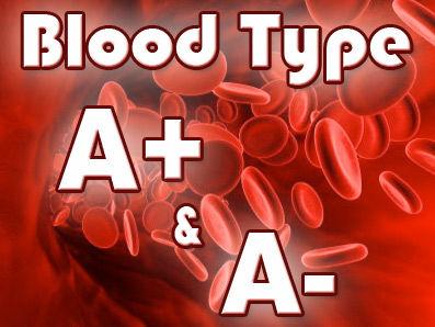 blood-a