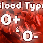 Eating for Your Blood Type: A+ & A
