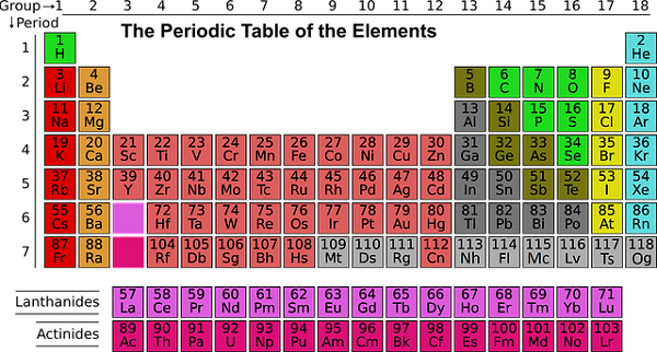 Ormus is believed to be a group of substances with the same number of protons and electrons as their mineral counterparts on the periodic table.