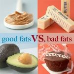Good Fat?