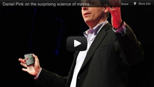 The Surprising Science Of Motivation