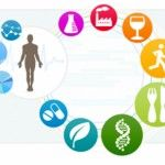 WellnessFX – Health Tool of the Future Here Today