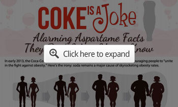 How Aspartame Can Wreak Havoc with Your Health