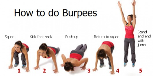 Burpees Voted As Top Exercise by Trainers, Fitness Gurus and Kinesiology Experts