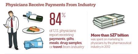 doctors-paid