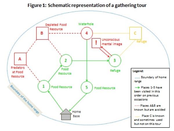 gathering-tour