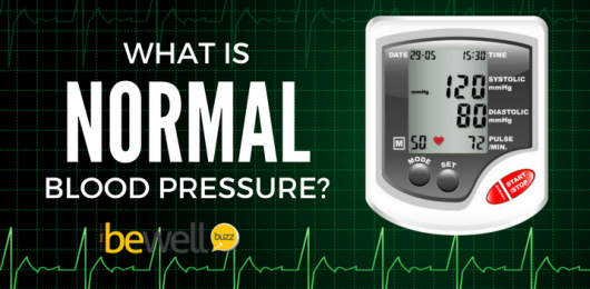 <thrive_headline click tho-post-44264 tho-test-213>What Is Normal Blood Pressure?</thrive_headline>