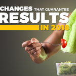 10 Small Changes That Guarantee Big Results In 2018