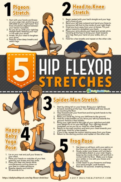 Exercises designed specifically to show you how to unlock your hips.