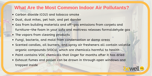 Most Common Indoor Air Pollutants