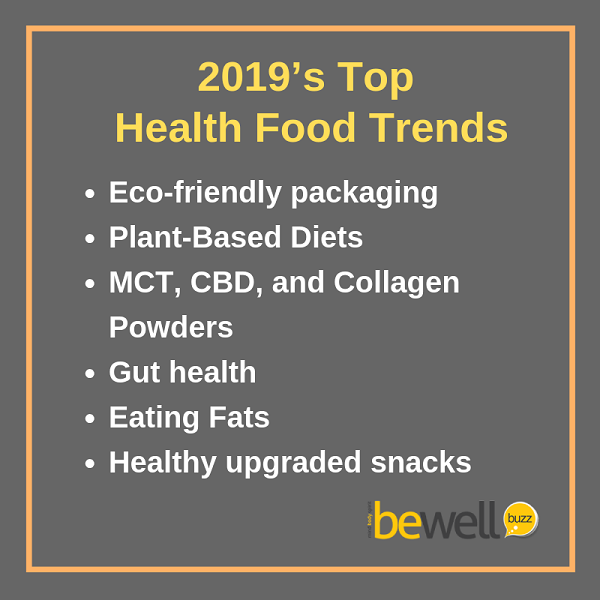 2019's Health Food Trends Are Eco-Friendly